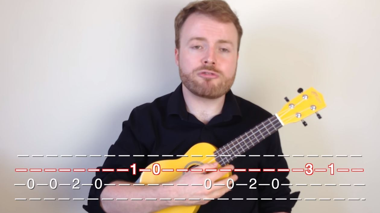 How to Read Ukulele Tabs